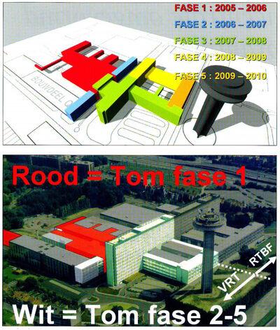 TOM is nooit verder geraakt dan de eerste fase
