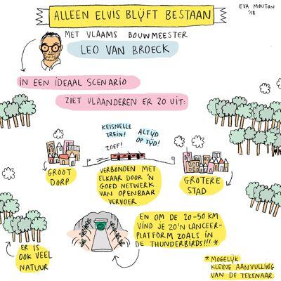 Leo Van Broeck (afl. 3)
