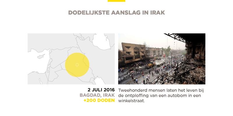200 mensen stierven zondagochtend in Bagdad