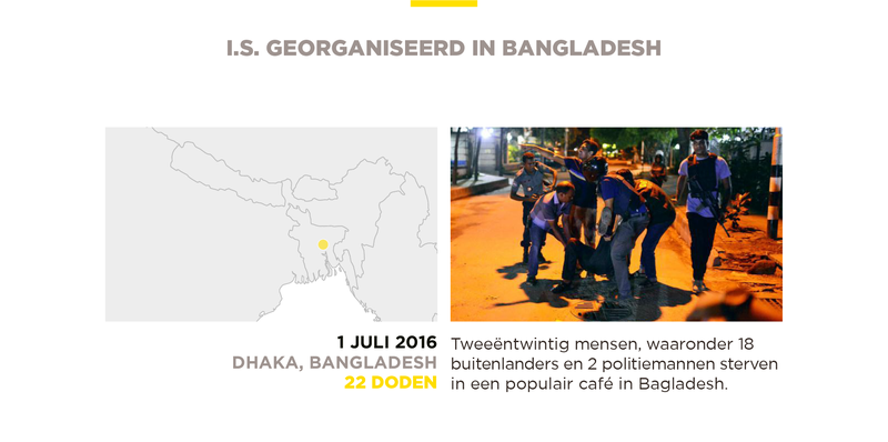 22 mensen stierven dit weekend in Bangladesh