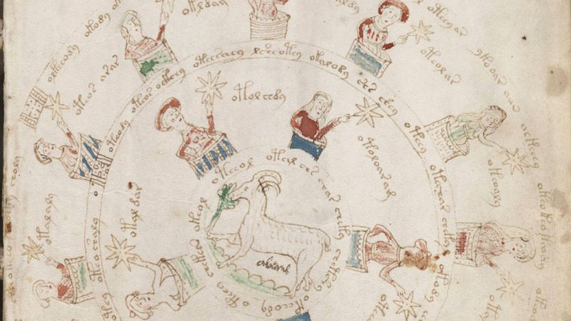 Voynich Manuscript: astrologische tekening