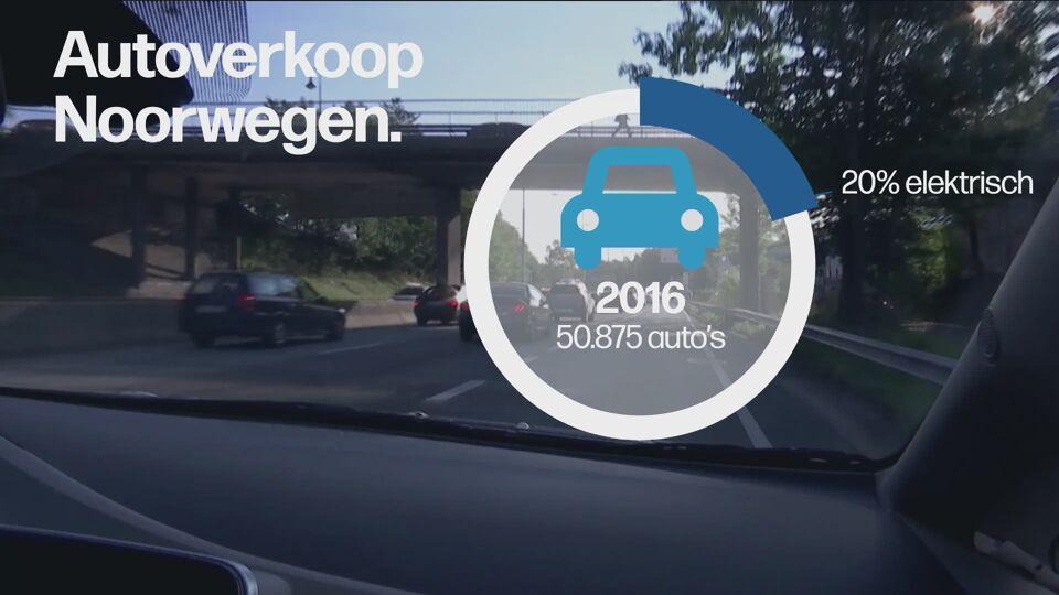 Waarom De Noren Vijftig Keer Meer Elektrische Auto S Kopen Dan Wij