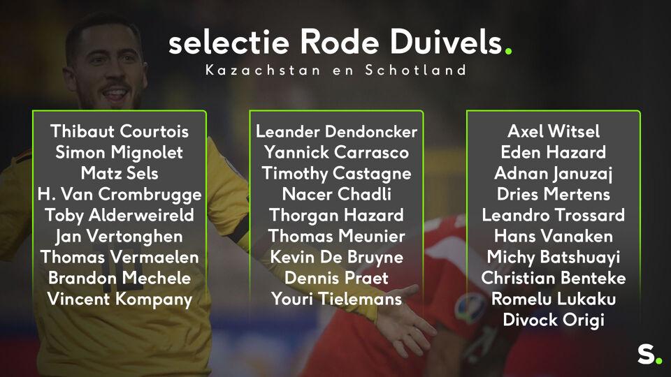 Martinez announces squad for next month's Euro 2020 qualifiers
